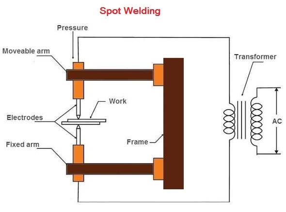 Electric Resistance Welding Your Electrical Guide